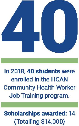 Community Health Worker Job Training at HCAN
