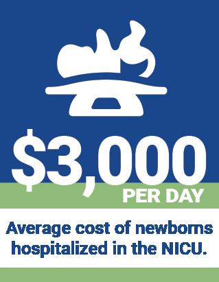 Cost of newborns hospitalized in the NICU in Cincinnati, Ohio