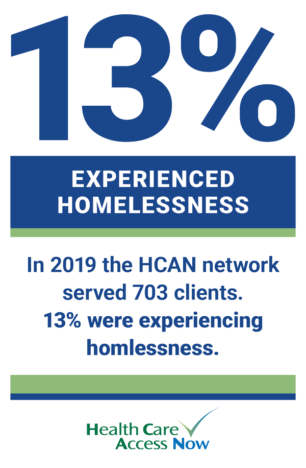 Health Care Access Now clients experiencing homelessness