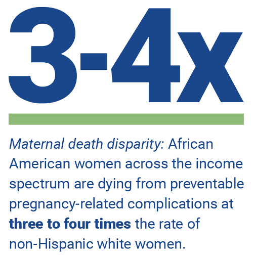 African American mortality rate