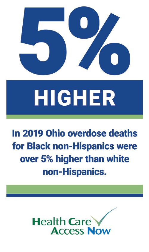 In 2019 Ohio overdose deaths for Black non-Hispanics were over 5% higher than white non-Hispanics.