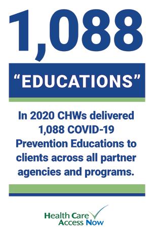 COVID Prevention in Cincinnati, OH